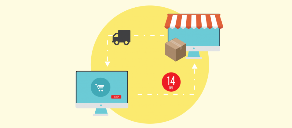 Zwrot zakupów online - prawo e-konsumenta.